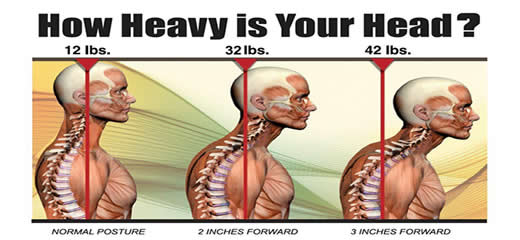 Are You Suffering From Neck Shoulder Or Upper Back Pain The